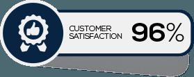 computer repairs satisfaction